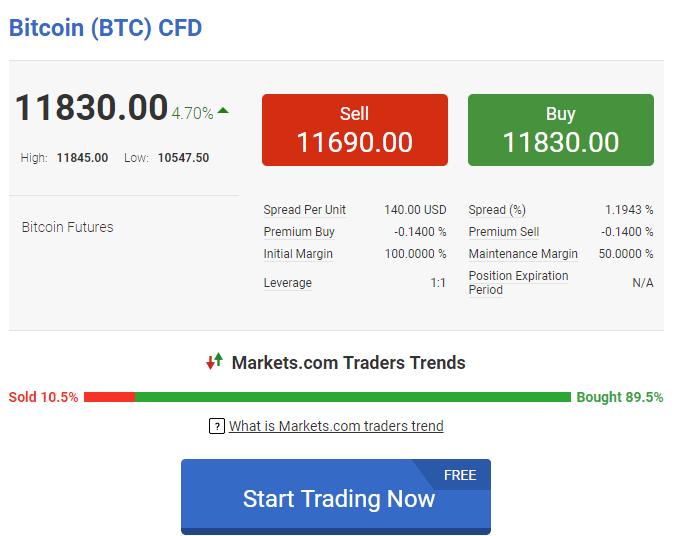 Bitcoin, Litecoin, Dash, Ethereum